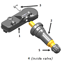 Information about tyre pressure monitoring systems (TPMS) yourtyres com